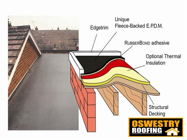 rubber garage roof oswestry